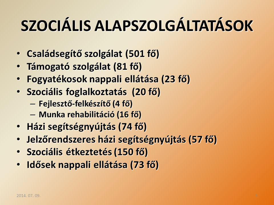 SZAKOSÍTOTT ELLÁTÁSOK Idősek gondozóháza (18 fő) Idősek gondozóháza (18 fő) Idősek otthona (11 fő) Idősek otthona (11 fő) 2014.