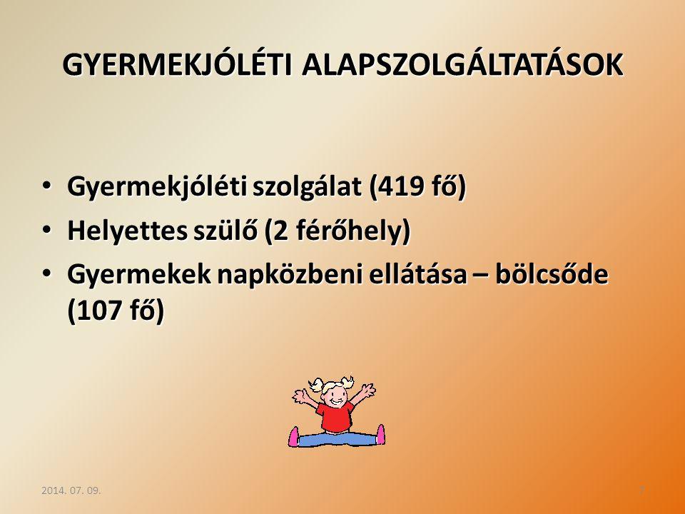 PEDAGÓGIAI SZAKSZOLGÁLTATÓ TEVÉKENYSÉG Nevelési tanácsadó (869 vizsgálat) Nevelési tanácsadó (869 vizsgálat) 2014.