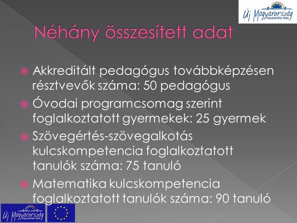  Akkreditált pedagógus továbbképzésen résztvevők száma: 50 pedagógus  Óvodai programcsomag szerint foglalkoztatott gyermekek: 25 gyermek  Szövegért