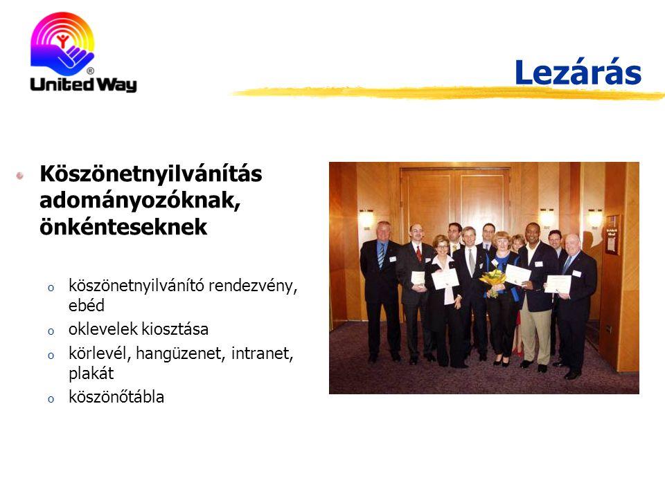 United Way Magyarország- Budapest Bank Köszönjük figyelmüket!