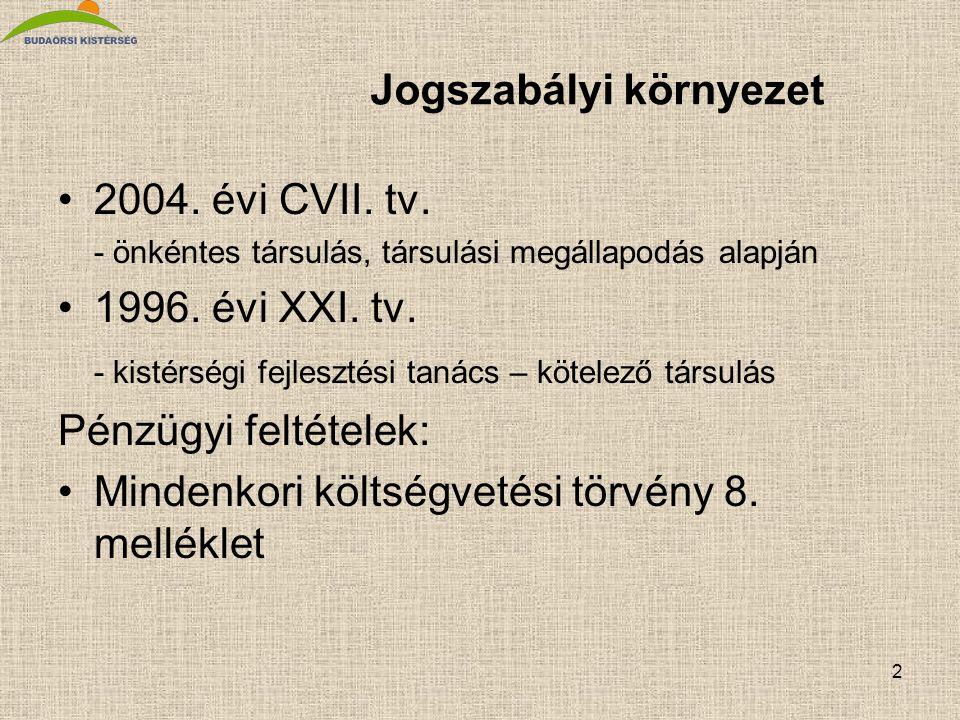 2 Jogszabályi környezet 2004. évi CVII. tv. - önkéntes társulás, társulási megállapodás alapján 1996. évi XXI. tv. - kistérségi fejlesztési tanács – k