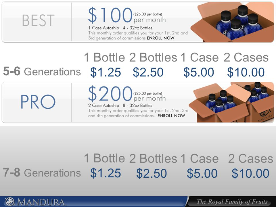 5-6 Generations 1 Bottle $1.25 2 Bottles $2.50 1 Case $5.00 2 Cases $10.00 7-8 Generations 1 Bottle $1.25 2 Bottles $2.50 1 Case $5.00 2 Cases $10.00