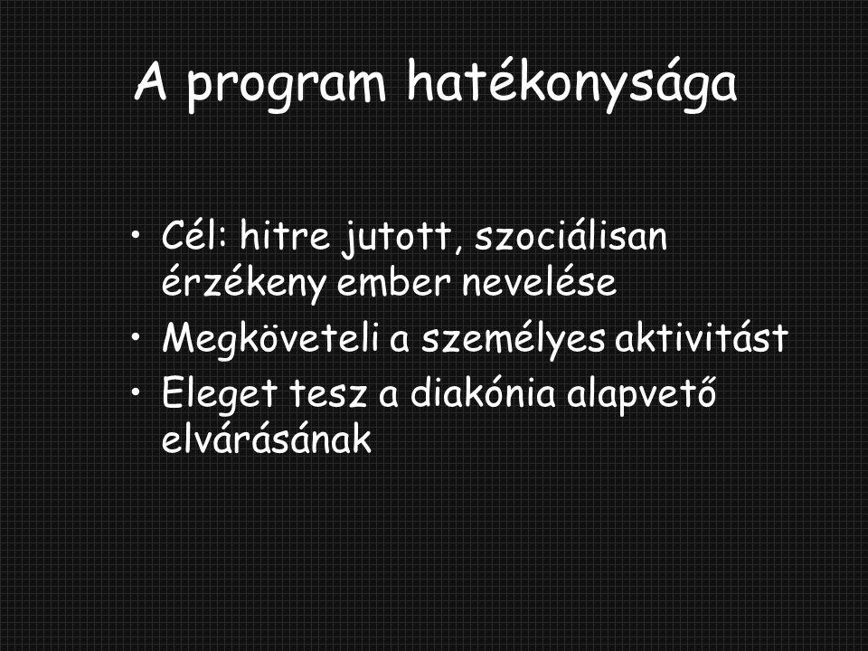 11.Évfolyam Óraszám TananyagTanár I. félév 14Önismeret – ÖsszevontDr.