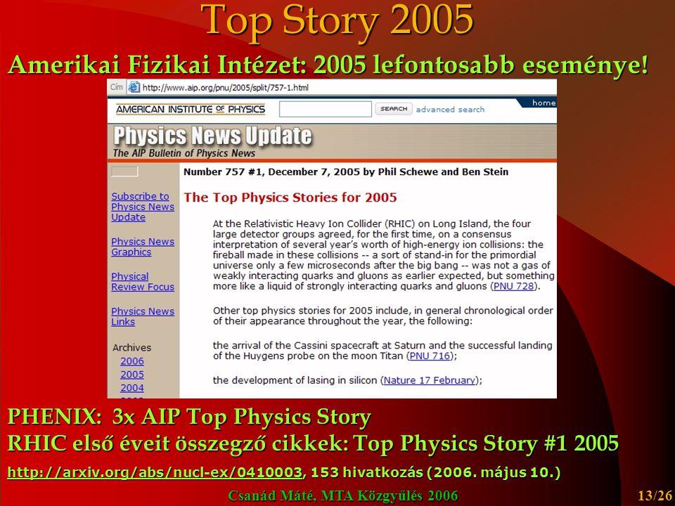 Csanád Máté, MTA Közgyűlés 2006 14/26 A részecskesugarak elnyelődése Nagy energiájú részecskesugarak elnyelődése: Nagy energiájú részecskesugarak elnyelődése: jet-quenching  sűrű, erősen kölcsönható (ragacsos) anyag Ellenpróba (d+Au) és referencia (p+p) döntő Ellenpróba (d+Au) és referencia (p+p) döntő