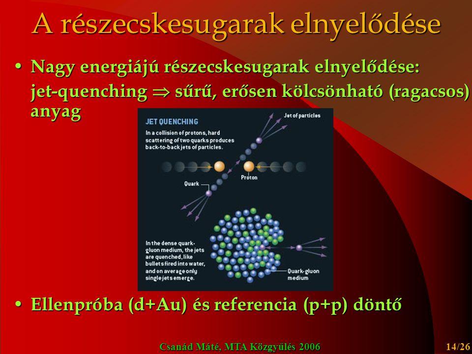 Csanád Máté, MTA Közgyűlés 2006 15/26 Nukleáris modifikáció (PHENIX) Ellentétes függés az ütközés frontálisságától Ellentétes függés az ütközés frontálisságától d+Au: Cronin-effektus (részecskék újraszóródnak  növekmény) d+Au: Cronin-effektus (részecskék újraszóródnak  növekmény) Au+Au: Új jelenség: elnyelődnek a nagyenergiás részecskék (jetek) Au+Au: Új jelenség: elnyelődnek a nagyenergiás részecskék (jetek) Keletkező új anyag: részecskesugarak elnyelése (jet quenching) Keletkező új anyag: részecskesugarak elnyelése (jet quenching)