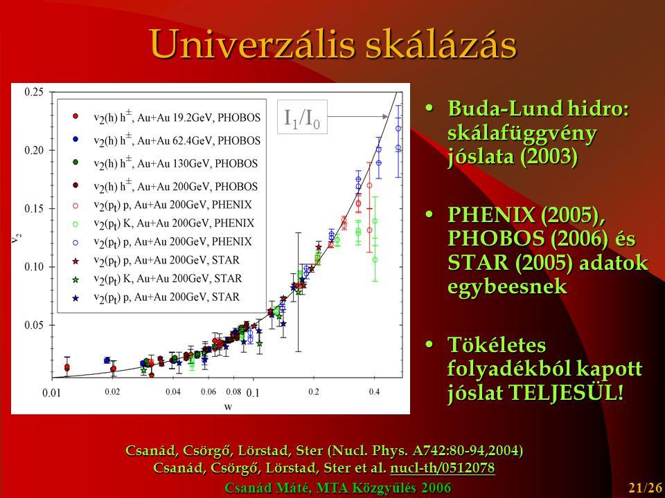 Csanád Máté, MTA Közgyűlés 2006 22/26 A skálázás sérülése Hidrodinamikai skálázás sérül  kvark szám skálázás kezdődik Hidrodinamikai skálázás sérül  kvark szám skálázás kezdődik Kvarkok folyadéka.