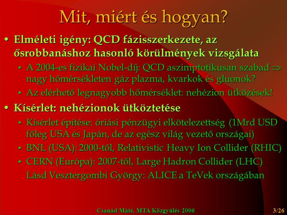 Csanád Máté, MTA Közgyűlés 2006 4/26 A QCD fázisdiagramja Új halmazállapot(ok?) Új halmazállapot(ok?) Hadronok  QCD plazma.