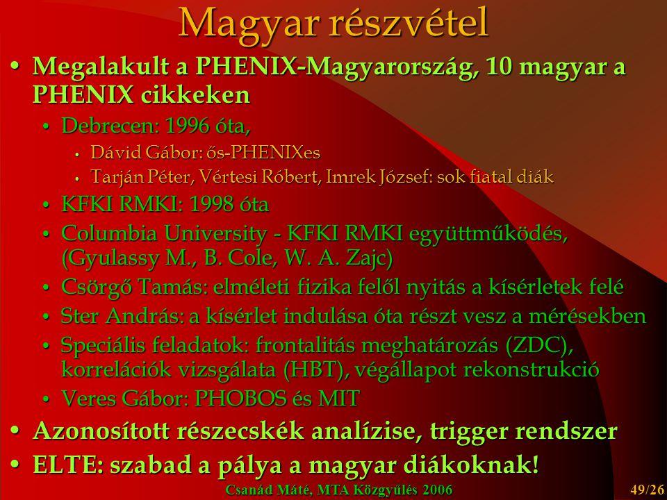 Csanád Máté, MTA Közgyűlés 2006 50/26 A brookhaveni komplexum