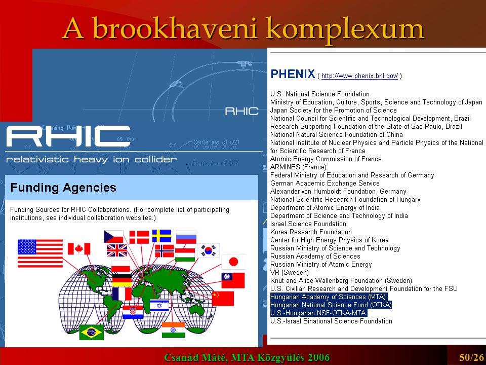 Csanád Máté, MTA Közgyűlés 2006 51/26 A 4 RHIC kisérlet A 4 RHIC kisérlet PHENIX: 13 ország, 62 intézet, 550 fő STAR: 12 ország, 51 intézet, 538 fő PHOBOS: 3 ország, 8 intézet, 116 fő BRAHMS: 8 ország, 14 intézet, 51 fő