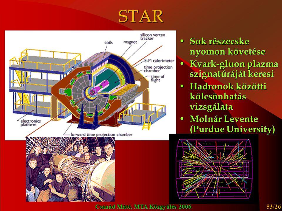 Csanád Máté, MTA Közgyűlés 2006 54/26 BRAHMS Broad RAnge Hadron Magnetic Spectrometer Broad RAnge Hadron Magnetic Spectrometer Töltött hadronok vizsgálata Töltött hadronok vizsgálata Két keskeny szögtartomány Két keskeny szögtartomány Precíz energiamérés Precíz energiamérés