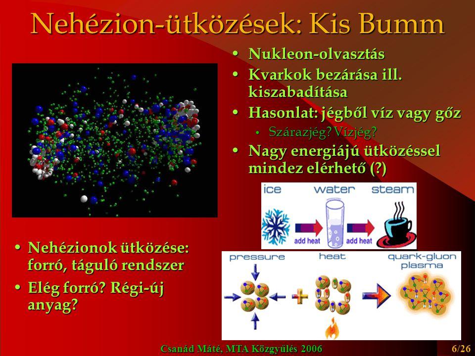 Csanád Máté, MTA Közgyűlés 2006 7/26 Kutatási helyszínek: CERN SPS: Pb+Pb @ E cms = 17 GeV/nukleon (17 AGeV) SPS: Pb+Pb @ E cms = 17 GeV/nukleon (17 AGeV) h+p, p+p, p+Pb, Pb+Pb ütközések h+p, p+p, p+Pb, Pb+Pb ütközések 7+ kísérleti együttműködés: NA44, NA45, NA49, NA50, NA52, NA57, NA60, WA98 7+ kísérleti együttműködés: NA44, NA45, NA49, NA50, NA52, NA57, NA60, WA98 KFKI-ELTE részvétel az NA49 kísérletben KFKI-ELTE részvétel az NA49 kísérletben LHC LHC 2007: főleg p+p fizika; ALICE, ATLAS, CMS, LHCb, TOTEM 2007: főleg p+p fizika; ALICE, ATLAS, CMS, LHCb, TOTEM 2008: nehézionfizika program is indul; ALICE, CMS,...