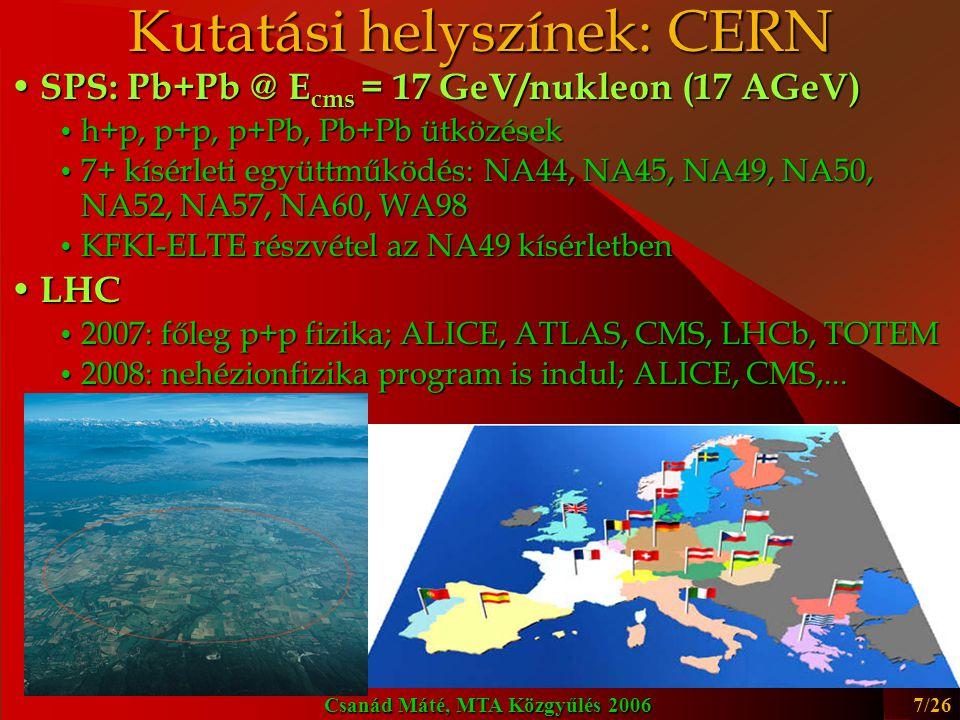 Csanád Máté, MTA Közgyűlés 2006 8/26 Kutatási helyszínek: BNL RHIC: Au+Au @ E cms = 200 AGeV RHIC: Au+Au @ E cms = 200 AGeV Au+Au, Cu+Cu, pp+pp, d+Au ütközések Au+Au, Cu+Cu, pp+pp, d+Au ütközések 4 kísérleti együttműködés: 4 kísérleti együttműködés: BRAHMS, PHENIX, PHOBOS, STAR Magyar részvétel a PHENIX-ben: Magyar részvétel a PHENIX-ben: KFKI: Csörgő T., Hidas P., Ster A., Sziklai J., Zimányi J., KFKI: Csörgő T., Hidas P., Ster A., Sziklai J., Zimányi J., ELTE: Kiss Á., Csanád M., Deák F.
