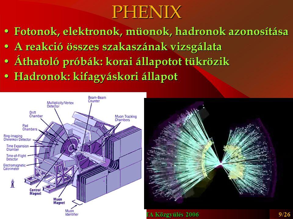 Csanád Máté, MTA Közgyűlés 2006 10/26 A PHENIX csoport