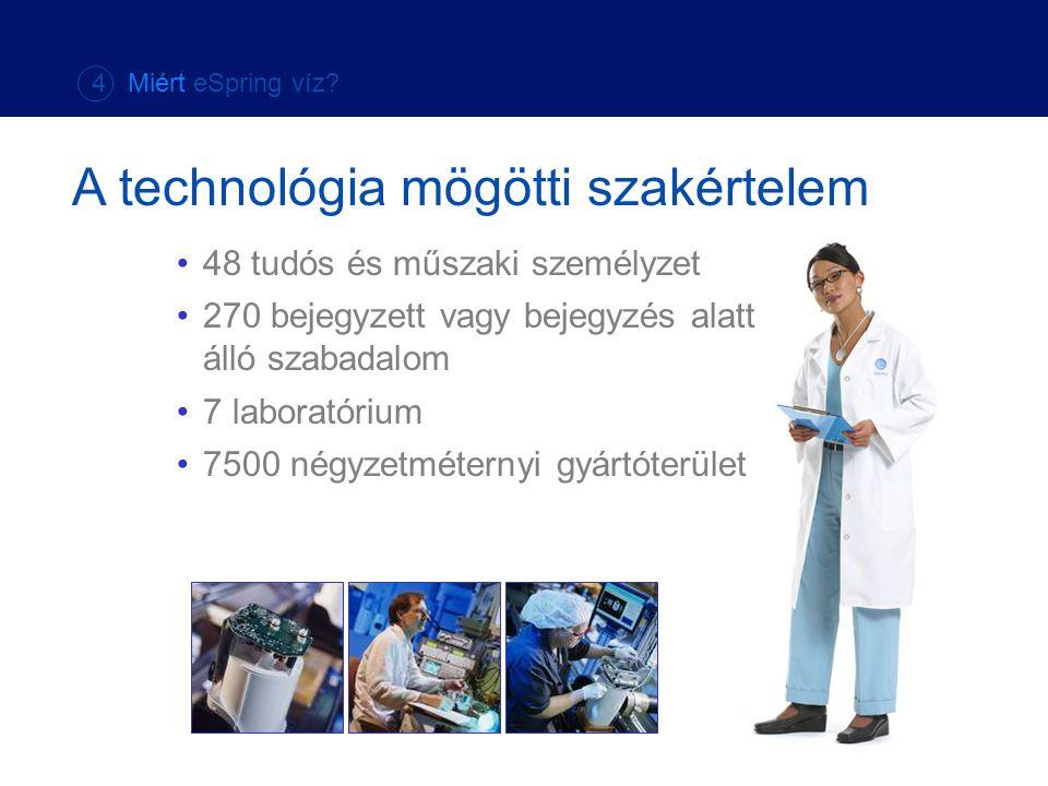 7500 négyzetméternyi gyártóterület A technológia mögötti szakértelem 48 tudós és műszaki személyzet 270 bejegyzett vagy bejegyzés alatt álló szabadalo
