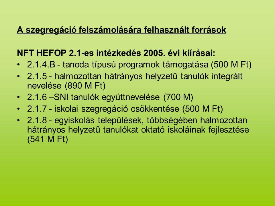 A szegregáció felszámolására felhasznált források NFT HEFOP 2.1-es intézkedés 2005.
