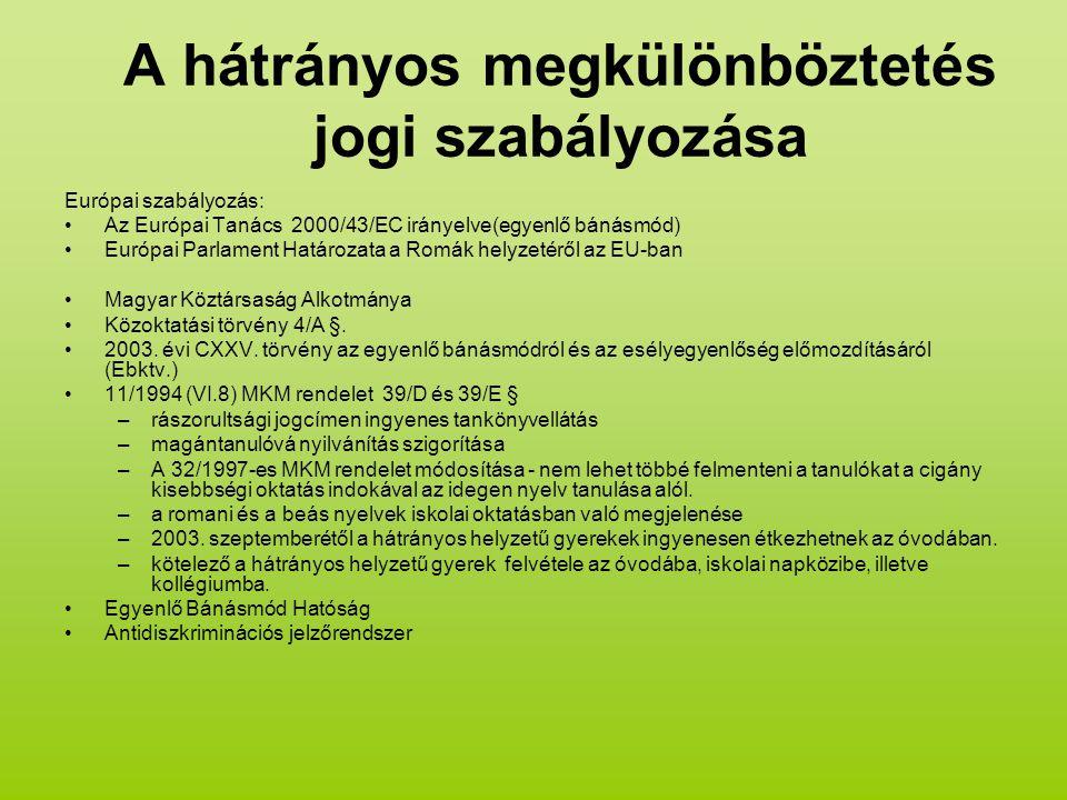 A hátrányos megkülönböztetés jogi szabályozása Európai szabályozás: Az Európai Tanács 2000/43/EC irányelve(egyenlő bánásmód) Európai Parlament Határozata a Romák helyzetéről az EU-ban Magyar Köztársaság Alkotmánya Közoktatási törvény 4/A §.