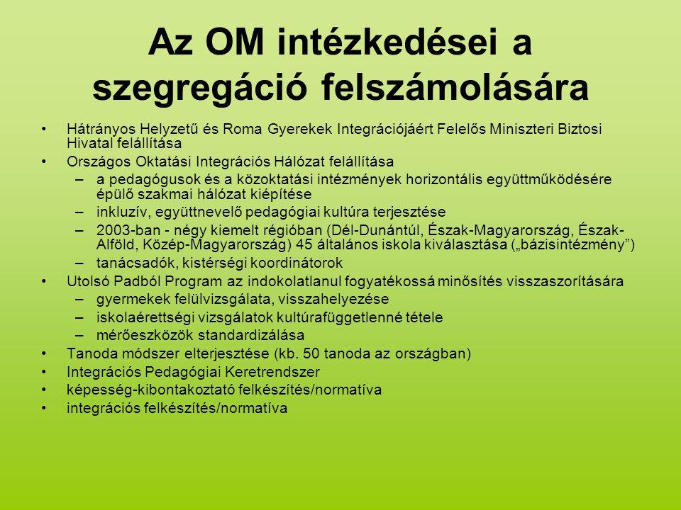 """Az OM intézkedései a szegregáció felszámolására Hátrányos Helyzetű és Roma Gyerekek Integrációjáért Felelős Miniszteri Biztosi Hivatal felállítása Országos Oktatási Integrációs Hálózat felállítása –a pedagógusok és a közoktatási intézmények horizontális együttműködésére épülő szakmai hálózat kiépítése –inkluzív, együttnevelő pedagógiai kultúra terjesztése –2003-ban - négy kiemelt régióban (Dél-Dunántúl, Észak-Magyarország, Észak- Alföld, Közép-Magyarország) 45 általános iskola kiválasztása (""""bázisintézmény ) –tanácsadók, kistérségi koordinátorok Utolsó Padból Program az indokolatlanul fogyatékossá minősítés visszaszorítására –gyermekek felülvizsgálata, visszahelyezése –iskolaérettségi vizsgálatok kultúrafüggetlenné tétele –mérőeszközök standardizálása Tanoda módszer elterjesztése (kb."""