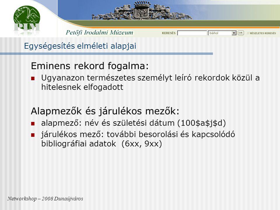 Egységesítés elméleti alapjai Eminens rekord fogalma: Ugyanazon természetes személyt leíró rekordok közül a hitelesnek elfogadott Alapmezők és járulékos mezők: alapmező: név és születési dátum (100$a$j$d) járulékos mező: további besorolási és kapcsolódó bibliográfiai adatok (6xx, 9xx) Networkshop – 2008 Dunaújváros