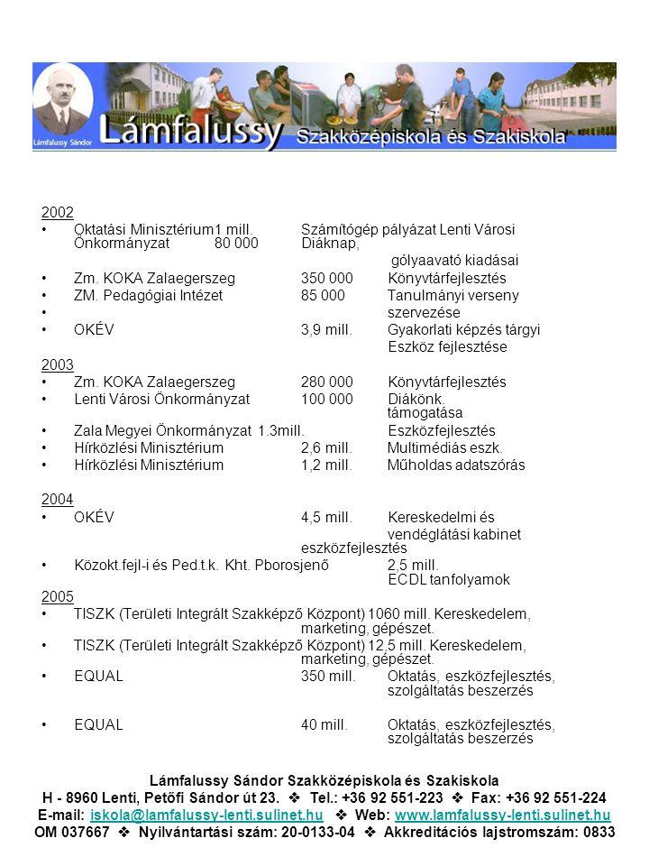 2002 Oktatási Minisztérium1 mill.Számítógép pályázat Lenti Városi Önkormányzat80 000Diáknap, gólyaavató kiadásai Zm. KOKA Zalaegerszeg350 000Könyvtárf