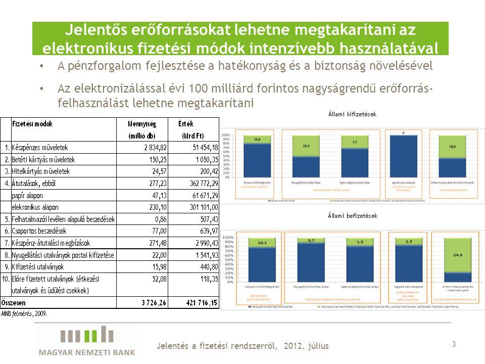 A pénzforgalom fejlesztése a hatékonyság és a biztonság növelésével Az elektronizálással évi 100 milliárd forintos nagyságrendű erőforrás- felhasználást lehetne megtakarítani Jelentés a fizetési rendszerről, 2012.