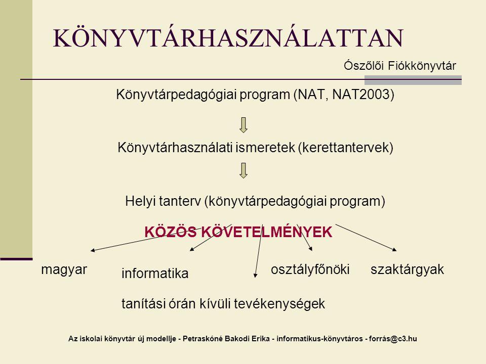 Az iskolai könyvtár új modellje - Petraskóné Bakodi Erika - informatikus-könyvtáros - forrás@c3.hu KÖNYVTÁRHASZNÁLATTAN Könyvtárpedagógiai program (NA