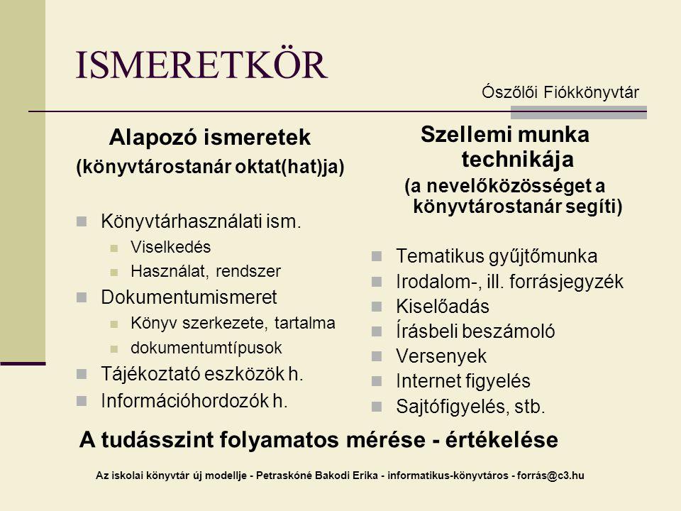 Az iskolai könyvtár új modellje - Petraskóné Bakodi Erika - informatikus-könyvtáros - forrás@c3.hu ISMERETKÖR Alapozó ismeretek (könyvtárostanár oktat