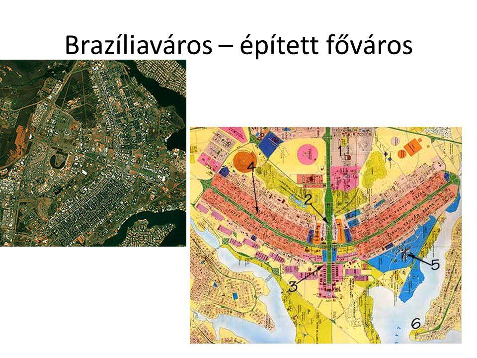 Brazíliaváros – épített főváros