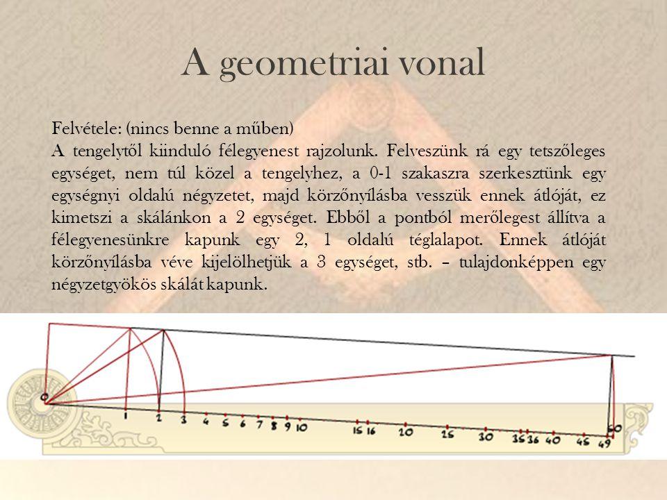 A geometriai vonal Felvétele: (nincs benne a m ű ben) A tengelyt ő l kiinduló félegyenest rajzolunk. Felveszünk rá egy tetsz ő leges egységet, nem túl