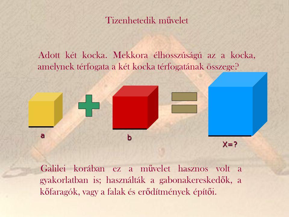 Tizenhetedik m ű velet Adott két kocka. Mekkora élhosszúságú az a kocka, amelynek térfogata a két kocka térfogatának összege? X=? b a Galilei korában