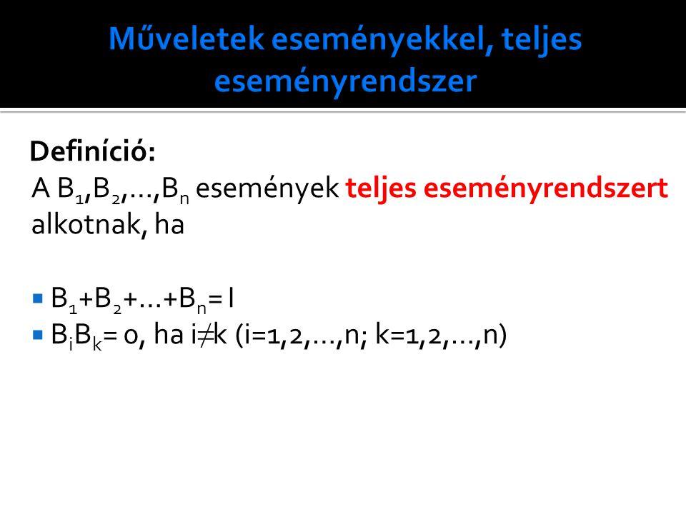 Definíció: A B 1,B 2,…,B n események teljes eseményrendszert alkotnak, ha  B 1 +B 2 +…+B n = I  B i B k = 0, ha i ≠ k (i=1,2,…,n; k=1,2,…,n)