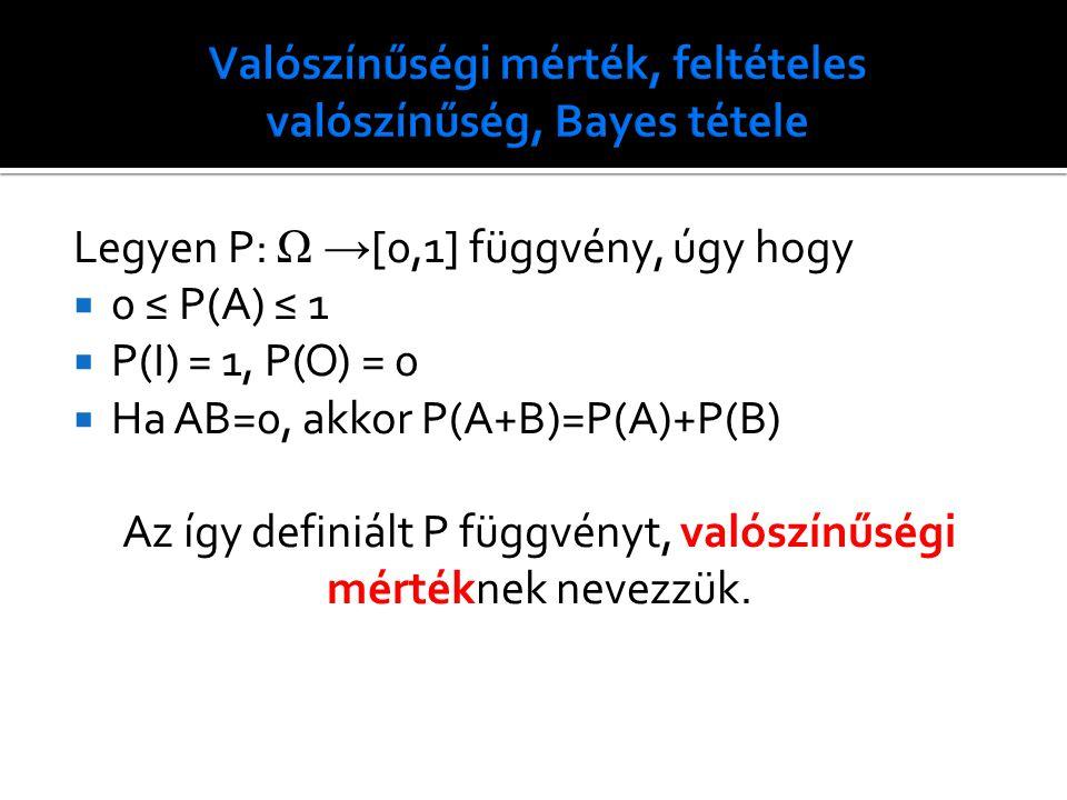Legyen P: Ω → [0,1] függvény, úgy hogy  0 ≤ P(A) ≤ 1  P(I) = 1, P(O) = 0  Ha AB=0, akkor P(A+B)=P(A)+P(B) Az így definiált P függvényt, valószínűségi mértéknek nevezzük.