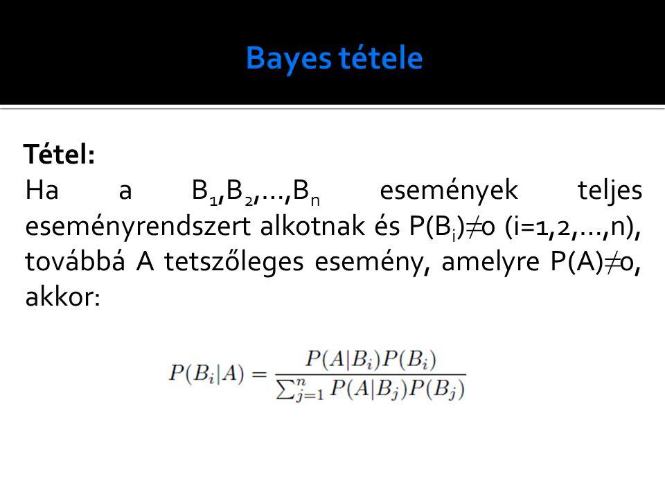 Tétel: Ha a B 1,B 2,…,B n események teljes eseményrendszert alkotnak és P(B i ) ≠ 0 (i=1,2,…,n), továbbá A tetszőleges esemény, amelyre P(A) ≠ 0, akkor: