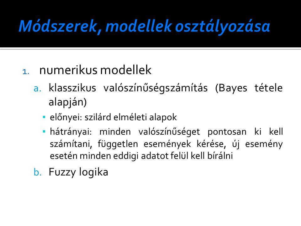 1. numerikus modellek a. klasszikus valószínűségszámítás (Bayes tétele alapján) ▪ előnyei: szilárd elméleti alapok ▪ hátrányai: minden valószínűséget