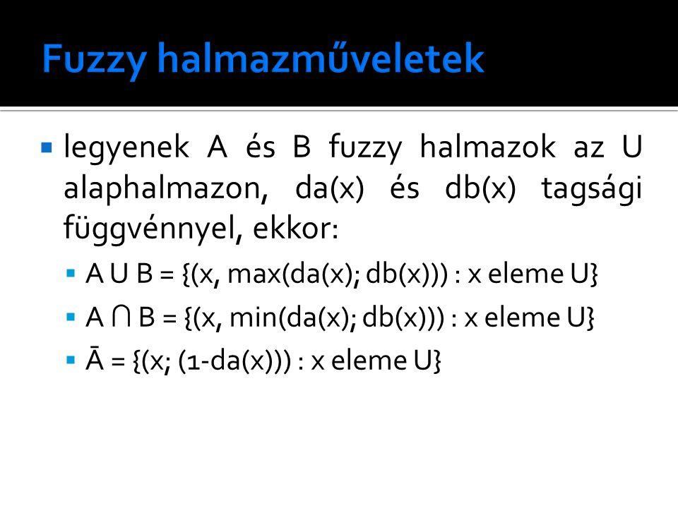  legyenek A és B fuzzy halmazok az U alaphalmazon, da(x) és db(x) tagsági függvénnyel, ekkor:  A U B = {(x, max(da(x); db(x))) : x eleme U}  A ∩ B