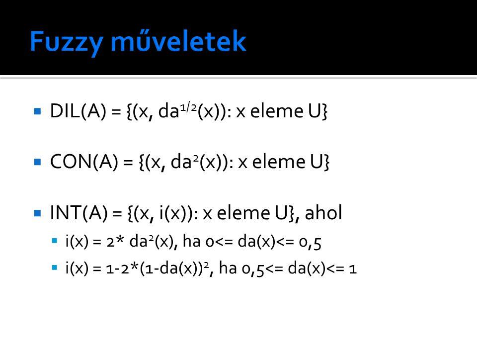  DIL(A) = {(x, da 1/2 (x)): x eleme U}  CON(A) = {(x, da 2 (x)): x eleme U}  INT(A) = {(x, i(x)): x eleme U}, ahol  i(x) = 2* da 2 (x), ha 0<= da(x)<= 0,5  i(x) = 1-2*(1-da(x)) 2, ha 0,5<= da(x)<= 1