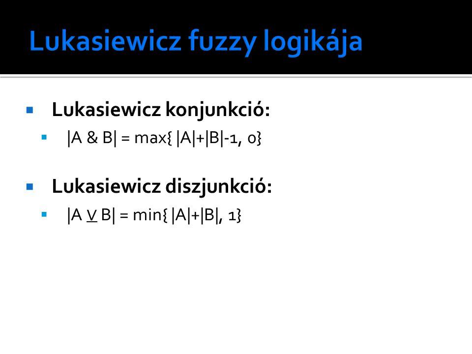  Lukasiewicz konjunkció:  |A & B| = max{ |A|+|B|-1, 0}  Lukasiewicz diszjunkció:  |A ∨ B| = min{ |A|+|B|, 1}
