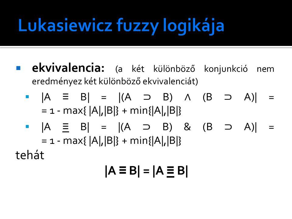  ekvivalencia: (a két különböző konjunkció nem eredményez két különböző ekvivalenciát)  |A ≡ B| = |(A ⊃ B) ∧ (B ⊃ A)| = = 1 - max{ |A|,|B|} + min{|A|,|B|}  |A ≡ B| = |(A ⊃ B) & (B ⊃ A)| = = 1 - max{ |A|,|B|} + min{|A|,|B|} tehát |A ≡ B| = |A ≡ B|