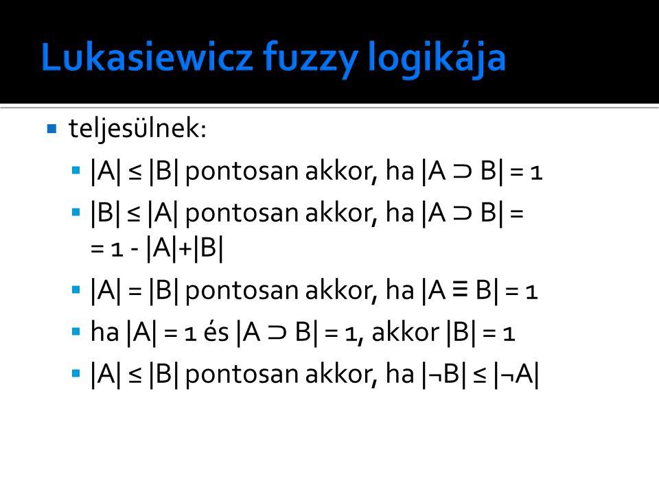 teljesülnek:  |A| ≤ |B| pontosan akkor, ha |A ⊃ B| = 1  |B| ≤ |A| pontosan akkor, ha |A ⊃ B| = = 1 - |A|+|B|  |A| = |B| pontosan akkor, ha |A ≡ B| = 1  ha |A| = 1 és |A ⊃ B| = 1, akkor |B| = 1  |A| ≤ |B| pontosan akkor, ha |¬B| ≤ |¬A|