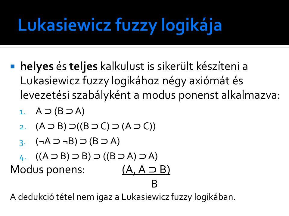  helyes és teljes kalkulust is sikerült készíteni a Lukasiewicz fuzzy logikához négy axiómát és levezetési szabályként a modus ponenst alkalmazva: 1.