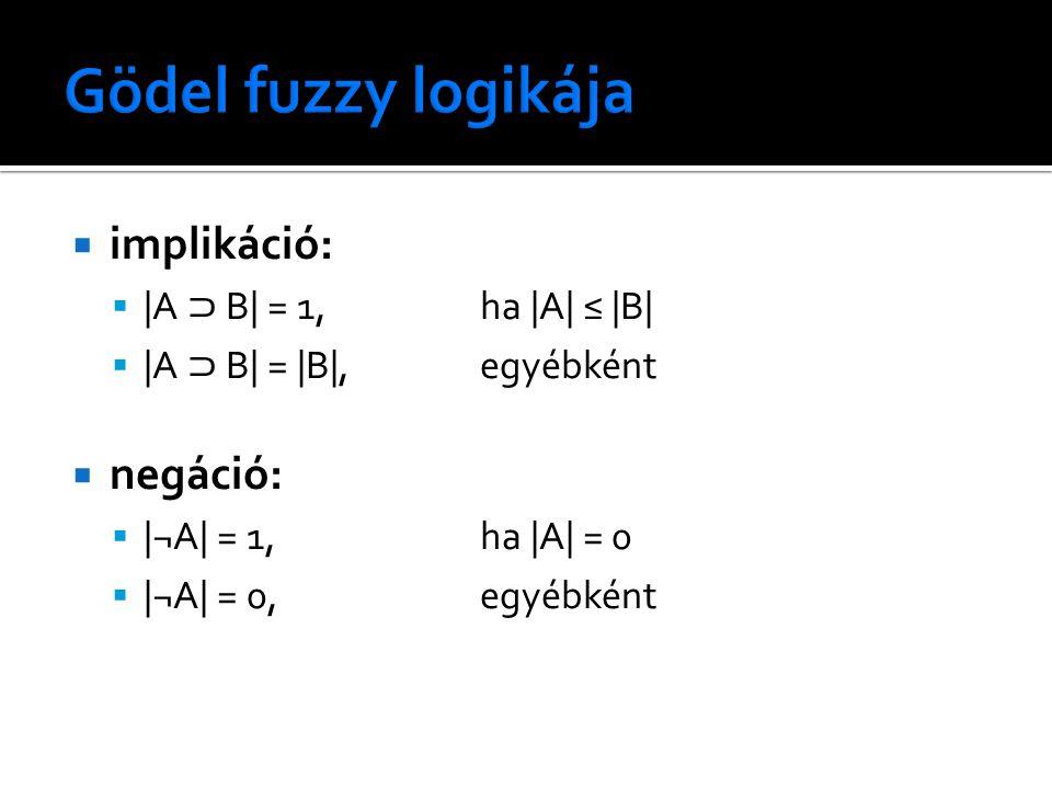  implikáció:  |A ⊃ B| = 1, ha |A| ≤ |B|  |A ⊃ B| = |B|, egyébként  negáció:  |¬A| = 1, ha |A| = 0  |¬A| = 0, egyébként