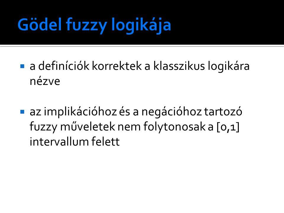  a definíciók korrektek a klasszikus logikára nézve  az implikációhoz és a negációhoz tartozó fuzzy műveletek nem folytonosak a [0,1] intervallum felett