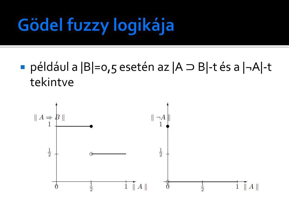  például a |B|=0,5 esetén az |A ⊃ B|-t és a |¬A|-t tekintve