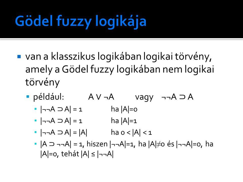  van a klasszikus logikában logikai törvény, amely a Gödel fuzzy logikában nem logikai törvény  például: A ∨ ¬Avagy ¬¬A ⊃ A ▪ |¬¬A ⊃ A| = 1ha |A|=0 ▪ |¬¬A ⊃ A| = 1ha |A|=1 ▪ |¬¬A ⊃ A| = |A|ha 0 < |A| < 1 ▪ |A ⊃ ¬¬A| = 1, hiszen |¬¬A|=1, ha |A| ≠ 0 és |¬¬A|=0, ha |A|=0, tehát |A| ≤ |¬¬A|
