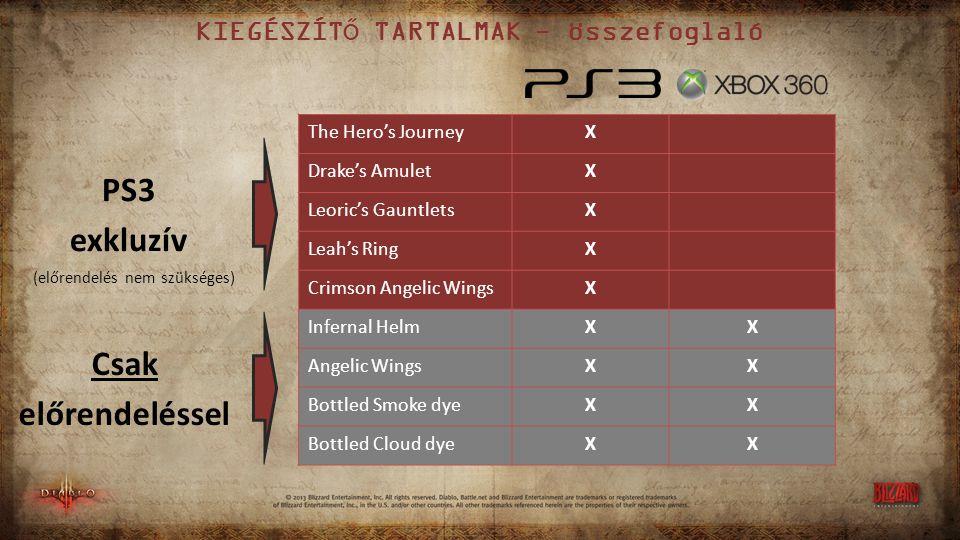 Előrendelői cuccok (Ps3 & Xbox 360) Infernal Helm Mind az öt hős osztály által viselhető.