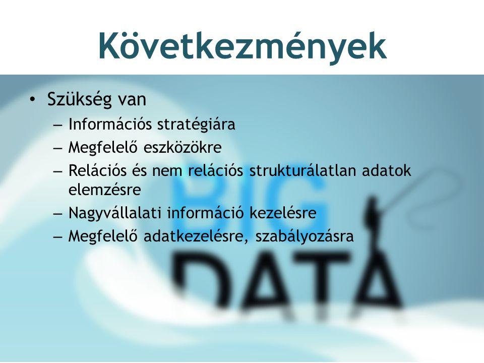 Következmények Szükség van – Információs stratégiára – Megfelelő eszközökre – Relációs és nem relációs strukturálatlan adatok elemzésre – Nagyvállalati információ kezelésre – Megfelelő adatkezelésre, szabályozásra