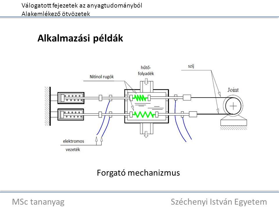 Válogatott fejezetek az anyagtudományból Alakemlékező ötvözetek MSc tananyag Széchenyi István Egyetem Alkalmazási példák Forgató mechanizmus