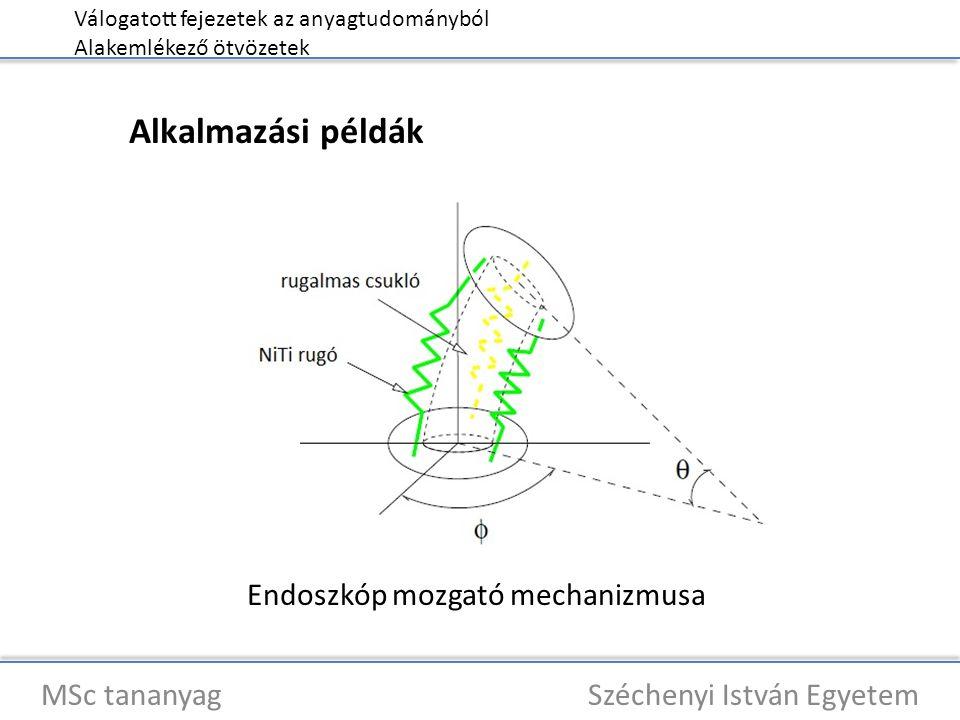 Válogatott fejezetek az anyagtudományból Alakemlékező ötvözetek MSc tananyag Széchenyi István Egyetem Alkalmazási példák Endoszkóp mozgató mechanizmus
