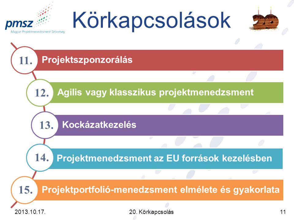 Körkapcsolások Projektszponzorálás Agilis vagy klasszikus projektmenedzsment Kockázatkezelés Projektmenedzsment az EU források kezelésben Projektportfolió-menedzsment elmélete és gyakorlata 15.