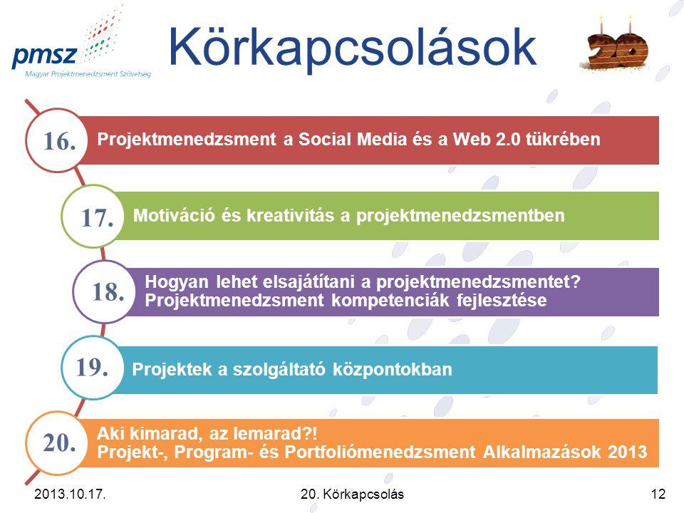 Körkapcsolások Projektmenedzsment a Social Media és a Web 2.0 tükrében Motiváció és kreativitás a projektmenedzsmentben Hogyan lehet elsajátítani a projektmenedzsmentet.