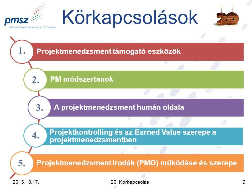 Körkapcsolások Projektmenedzsment támogató eszközök PM módszertanok A projektmenedzsment humán oldala Projektkontrolling és az Earned Value szerepe a projektmenedzsmentben Projektmenedzsment Irodák (PMO) működése és szerepe 5.